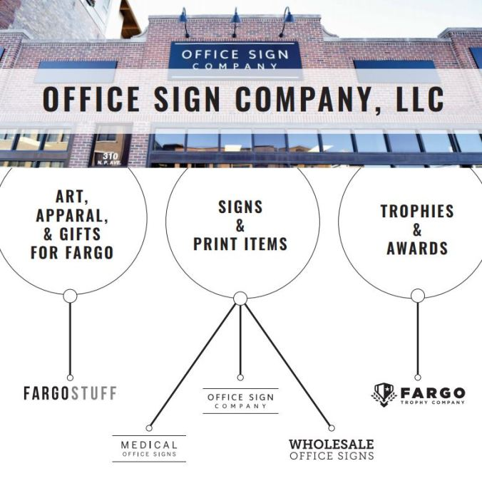 Office Sign Company brands